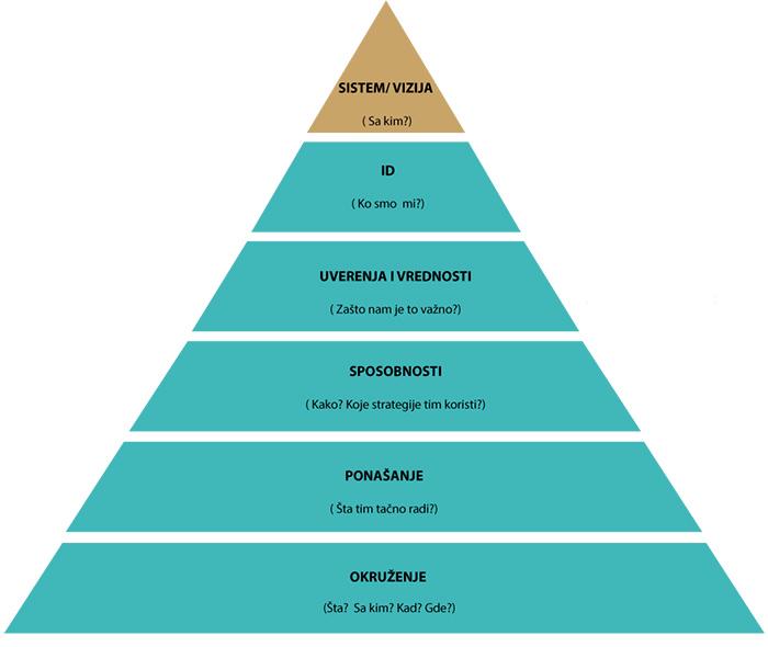 piramida-n